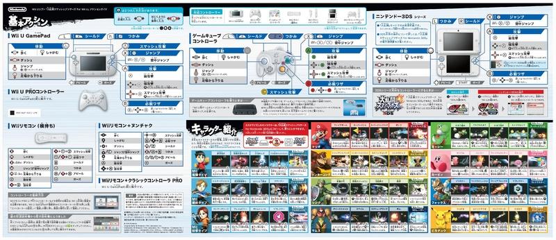 File:SSB WiiU JP digital manual moves.pdf - Sonic Retro